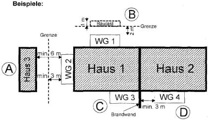 Einverständniserklärung Nachbarn Grenzbebauung Textvorlage : terrassen glashaus centrum baurecht ~ Themetempest.com Abrechnung